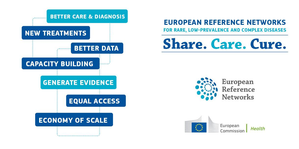 share-care-cure